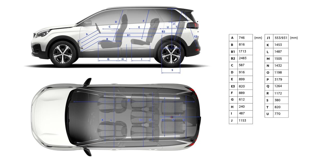 Nouveau SUV PEUGEOT 5008 : Dimensions intérieures
