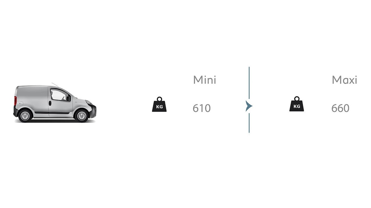 PEUGEOT Bipper : Charge utile