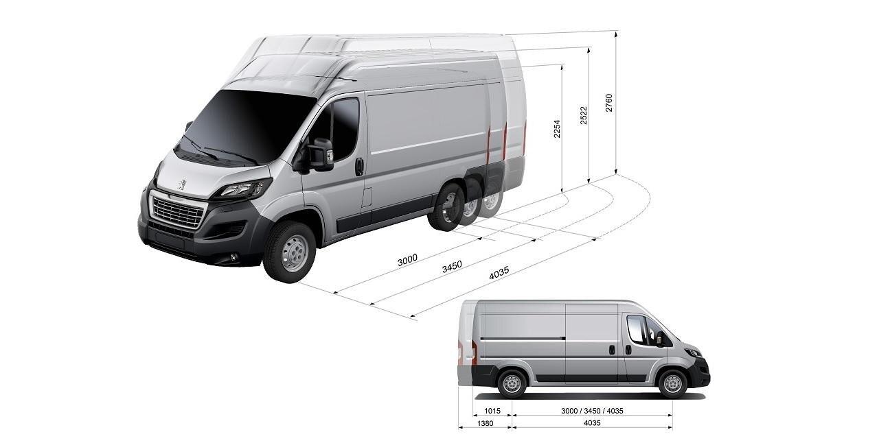 Peugeot Boxer : dimensions utiles